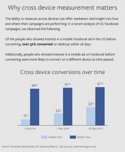 cross device conversion facebook