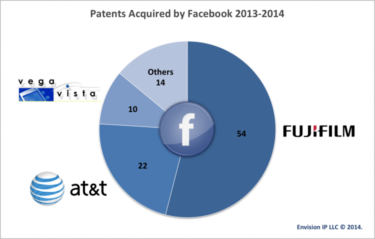 Facebook_Patents