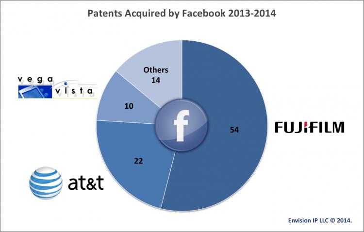 Facebook_Patents